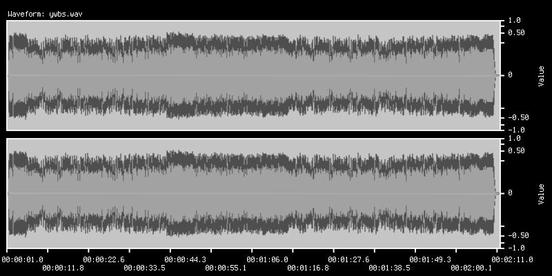 wiki:sndfile-waveform [Robin Gareus]